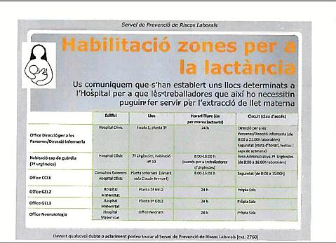 Zones per a la lactància